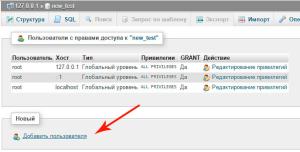 Интерфейс phpmyadmin вкладка привилегии